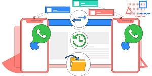 FonePaw WhatsApp Transfer for iOS Cover